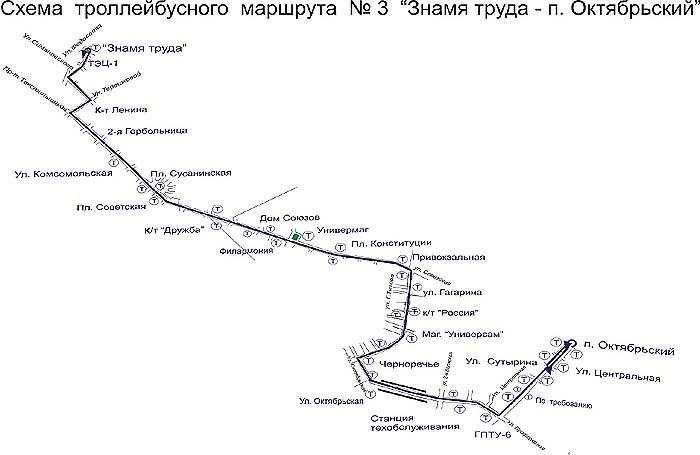 Схема маршрута № 3.